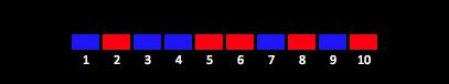 Google Riddle Prisoner Hat Lineup